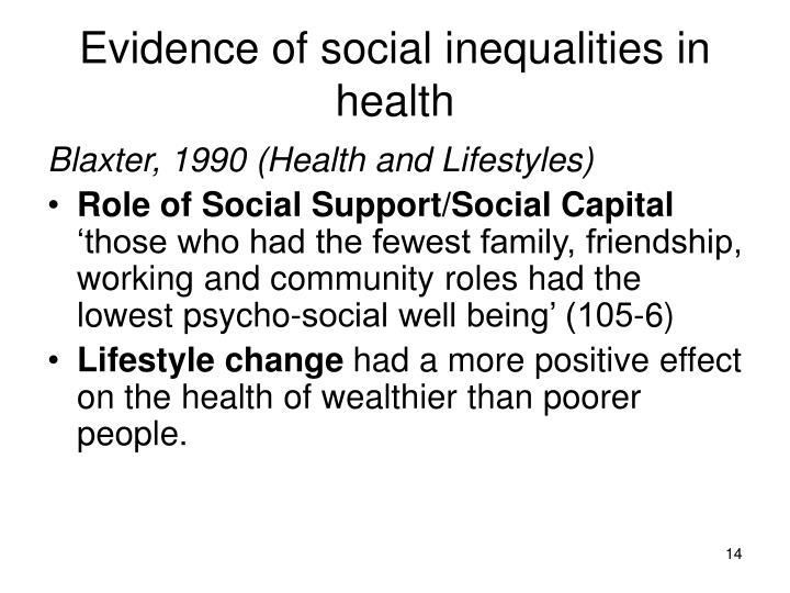 Evidence of social inequalities in health