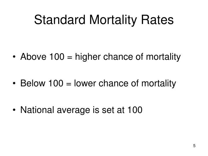 Standard Mortality Rates