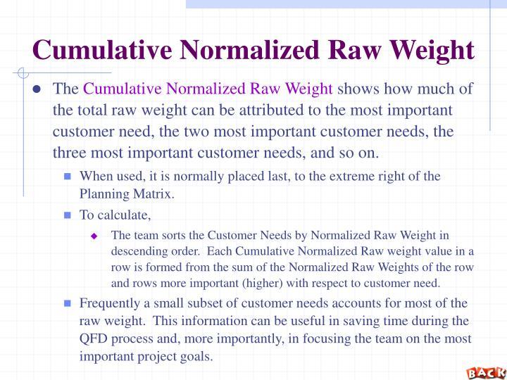 Cumulative Normalized Raw Weight