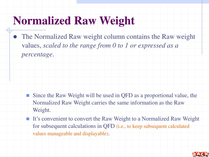Normalized Raw Weight
