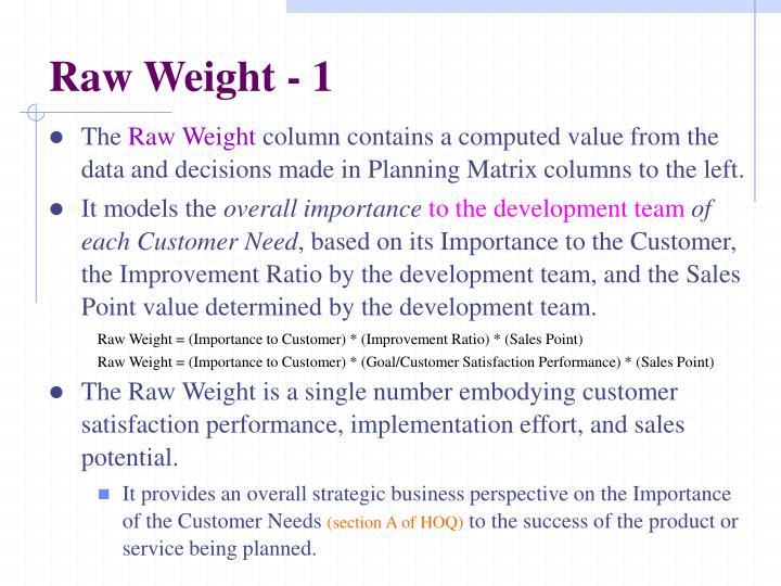 Raw Weight - 1