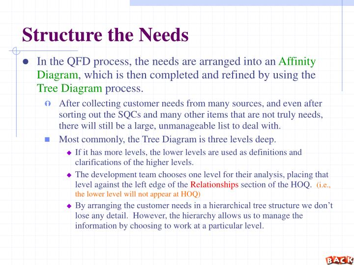 Structure the Needs