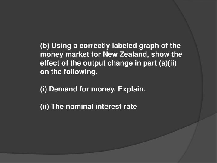 (b) Using a correctly labeled graph of the money market for New Zealand, show the effect of the output change in part (a)(ii) on the following.