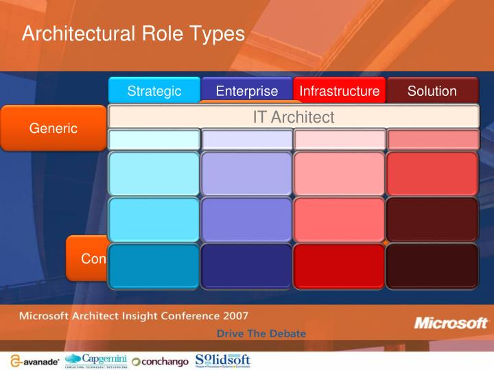 Architectural Role Types