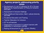 agency projects addressing priority areas