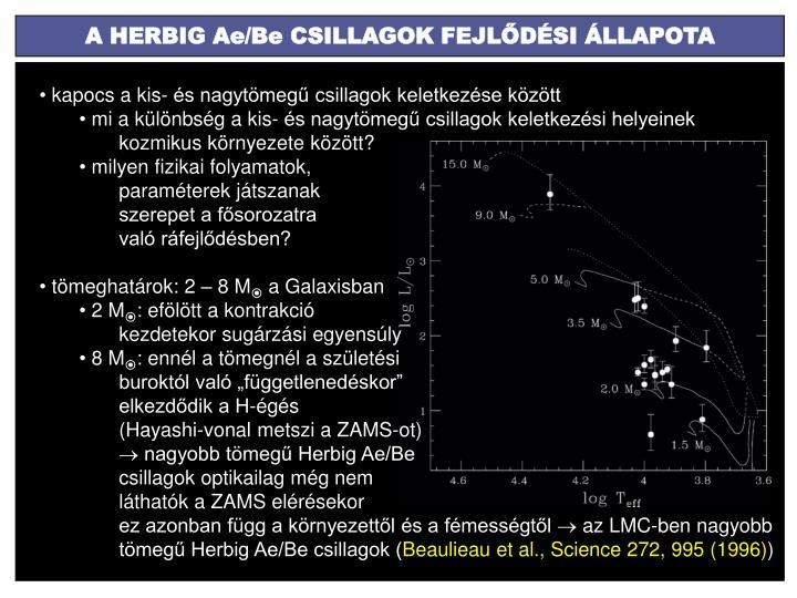 A HERBIG Ae/Be CSILLAGOK FEJLŐDÉSI ÁLLAPOTA