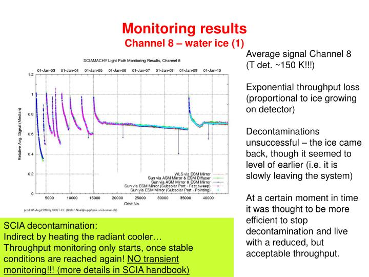 Monitoring results