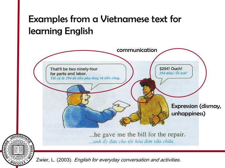 Examples from a Vietnamese text for learning English