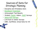 sources of data for strategic planning