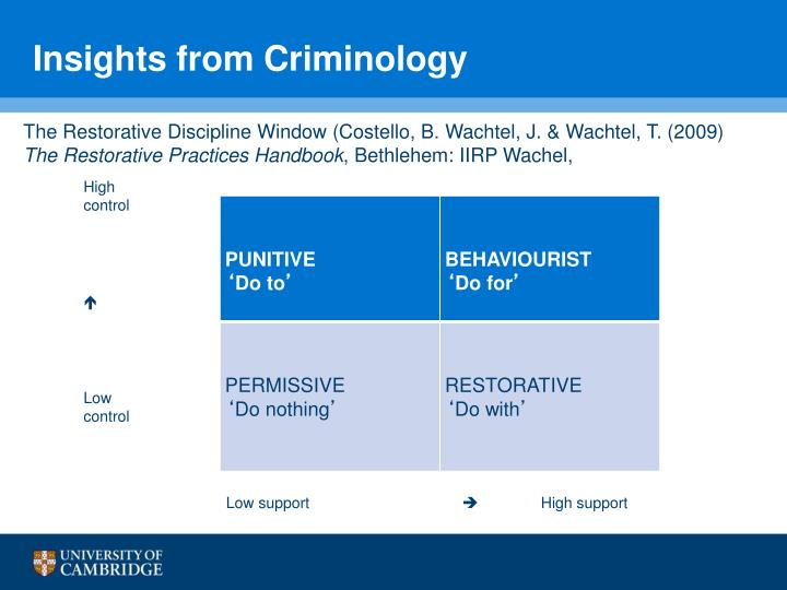 Insights from Criminology