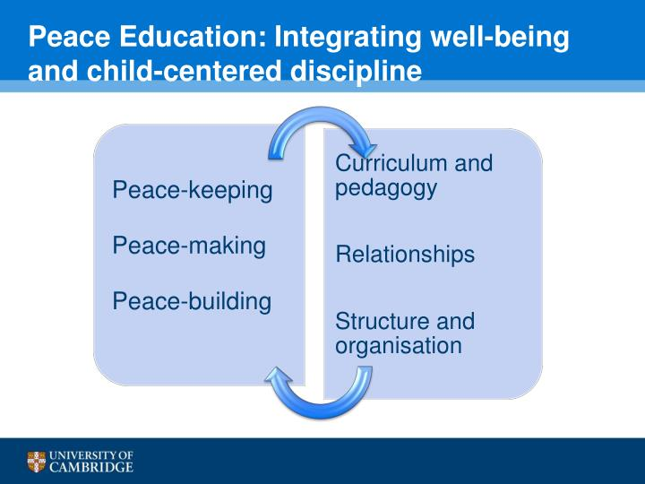 Peace Education: Integrating well-being and child-centered discipline