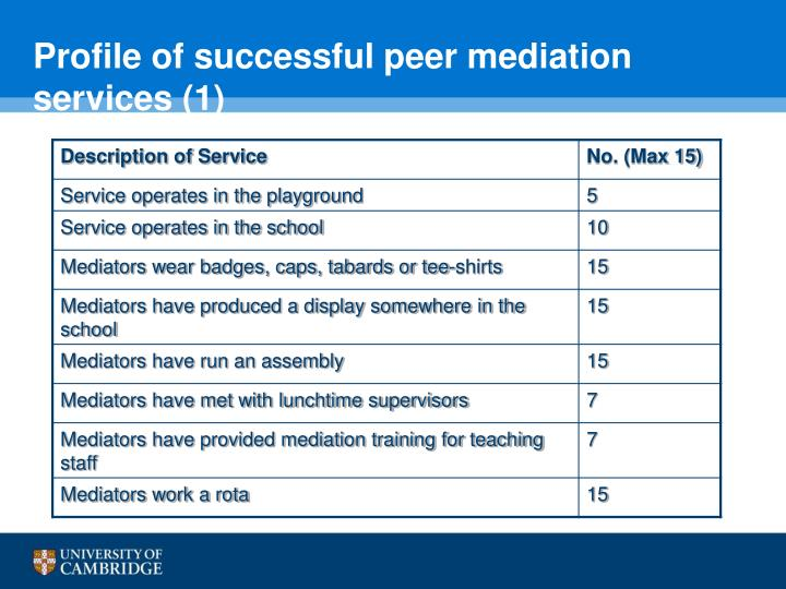 Profile of successful peer mediation services (1)