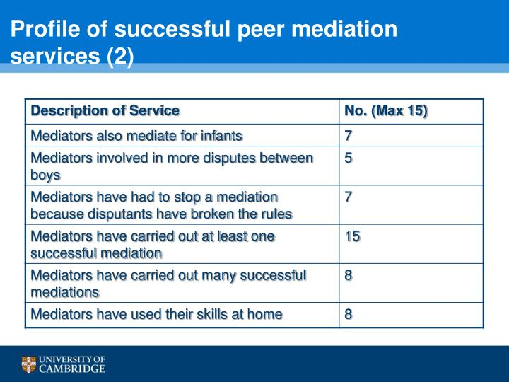 Profile of successful peer mediation services (2)
