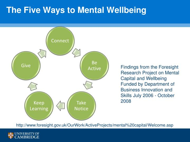 The five ways to mental wellbeing