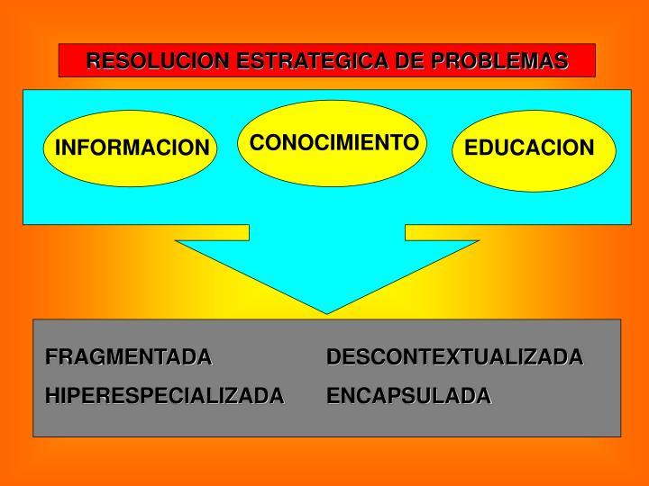 RESOLUCION ESTRATEGICA DE PROBLEMAS