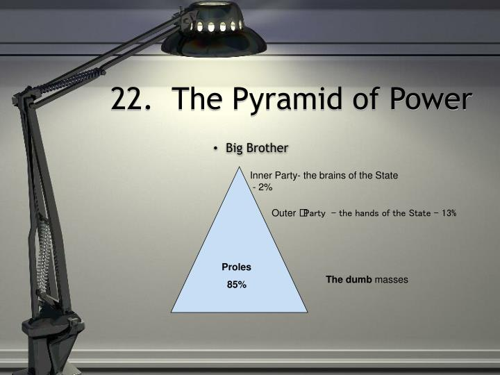 22.  The Pyramid of Power