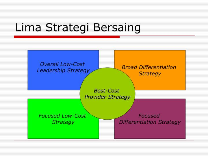 nokia cost leadership stratigy Social media strategy in 8 steps is the process used by jay baer to create social media strategy for major companies, world-wide includes slides and summary.