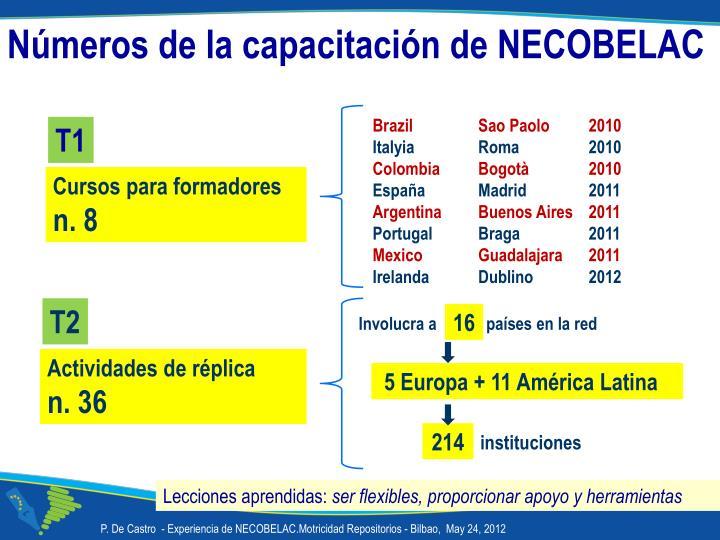 Números de la capacitación de NECOBELAC