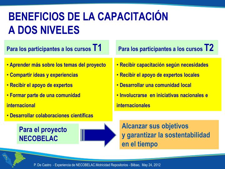 BENEFICIOS DE LA CAPACITACIÓN