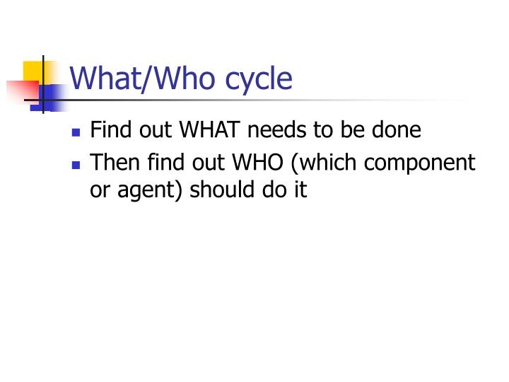 What/Who cycle