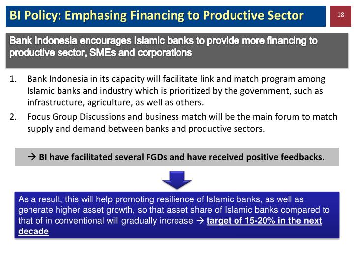 Ppt indonesian islamic banking approaches to promote islamic bi policy emphasing financing to productive sector bank indonesia encourages islamic banks malvernweather Images