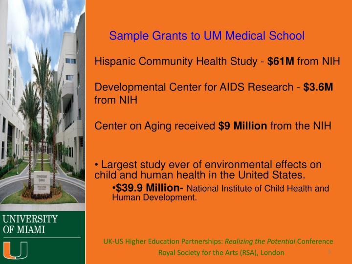 Sample Grants to UM Medical School