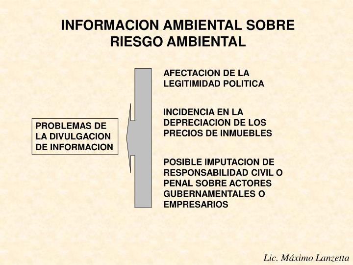 INFORMACION AMBIENTAL SOBRE RIESGO AMBIENTAL
