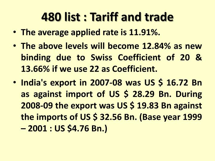 480 list : Tariff and trade