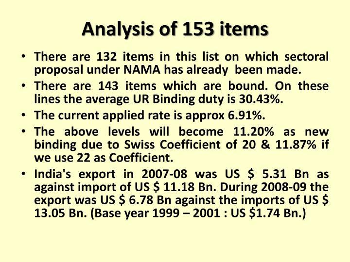 Analysis of 153 items