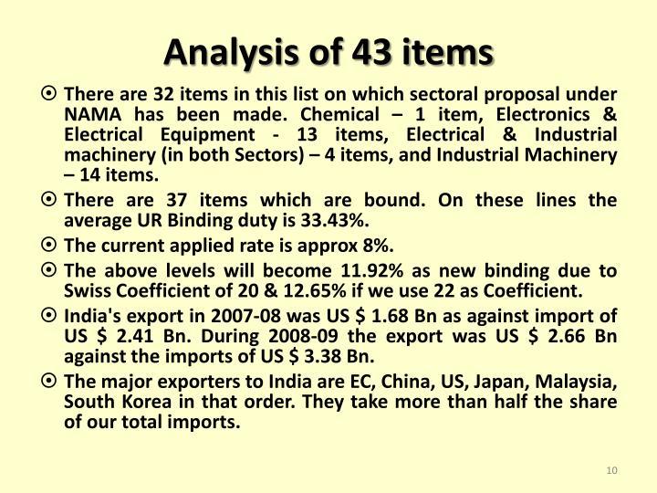 Analysis of 43 items