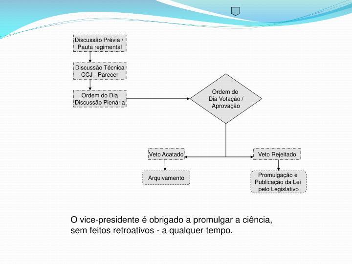 Discussão Prévia /