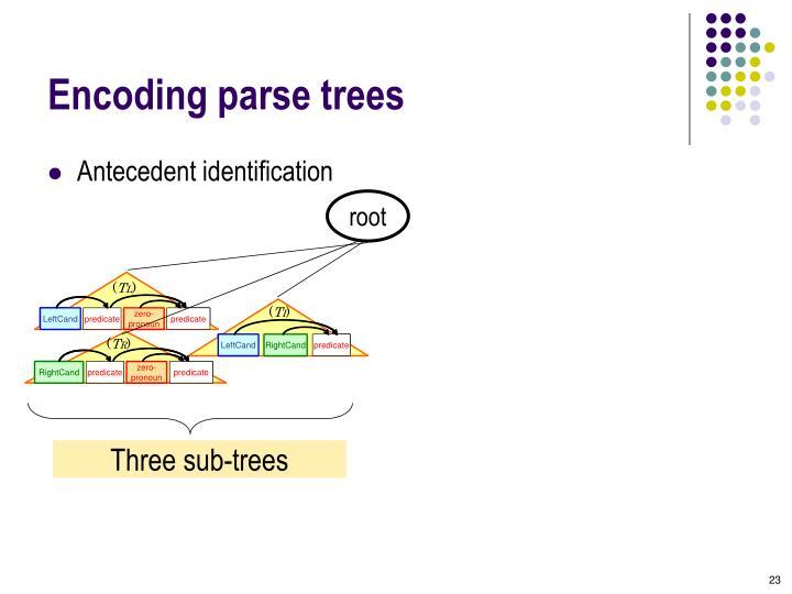 Encoding parse trees