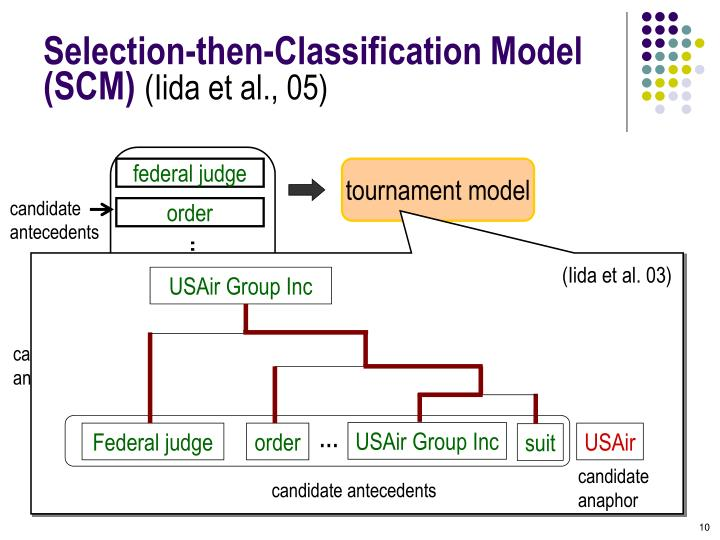 federal judge