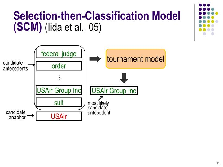 Selection-then-Classification Model