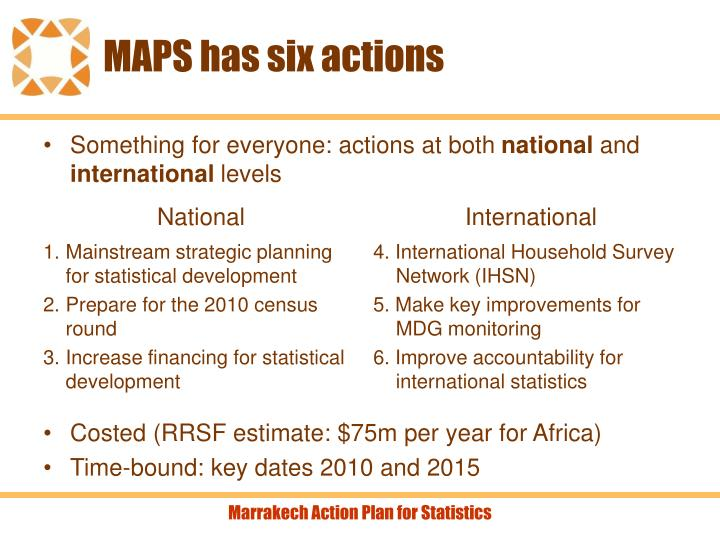 MAPS has six actions