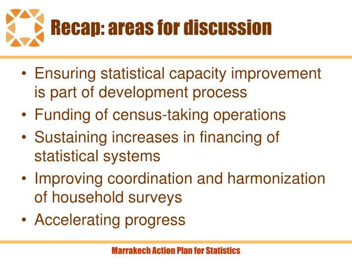 Recap: areas for discussion