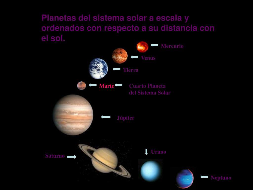 PPT - Marte PowerPoint Presentation - ID:3493772