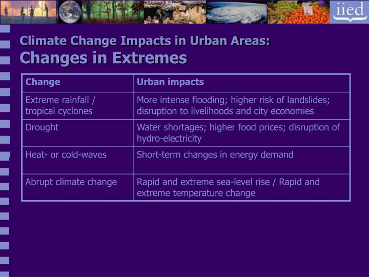 Climate Change Impacts in Urban Areas: