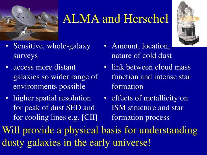 Sensitive, whole-galaxy surveys