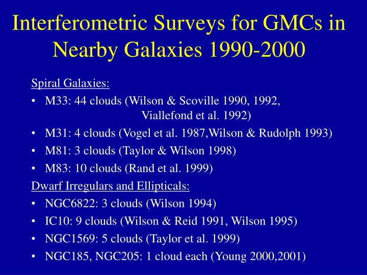 Interferometric surveys for gmcs in nearby galaxies 1990 2000