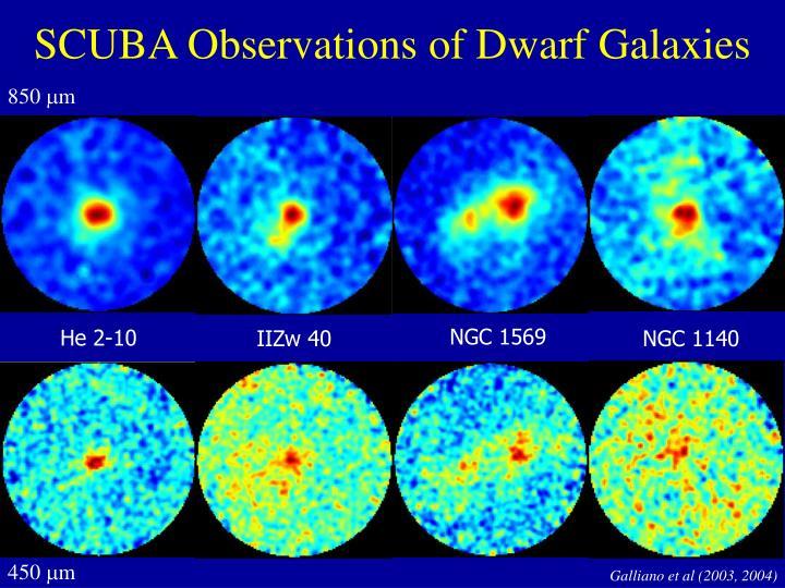 SCUBA Observations of Dwarf Galaxies