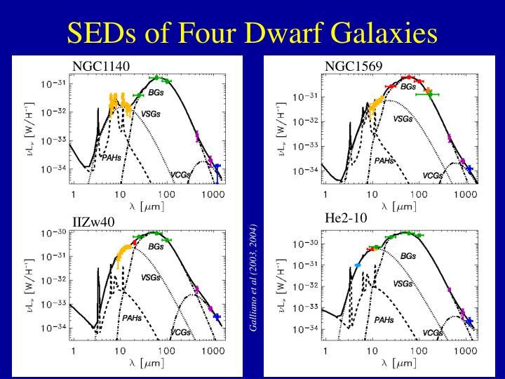 SEDs of Four Dwarf Galaxies