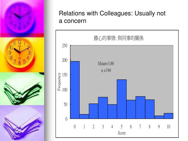 Relations with Colleagues: Usually not a concern