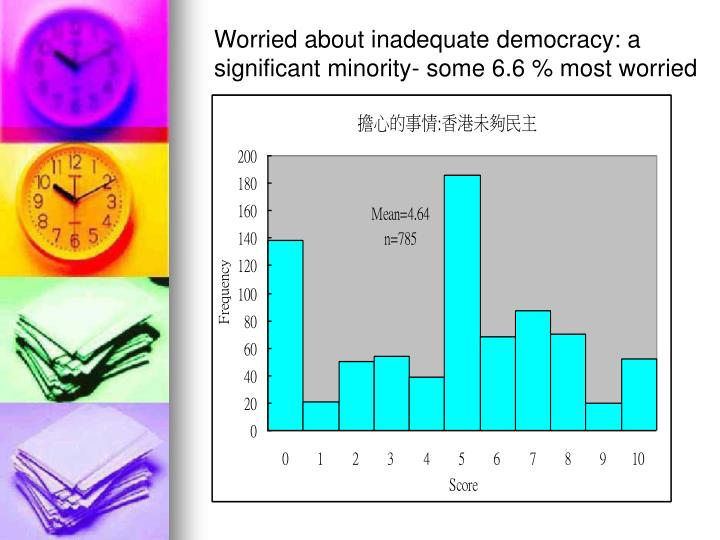 Worried about inadequate democracy: a significant minority- some 6.6 % most worried