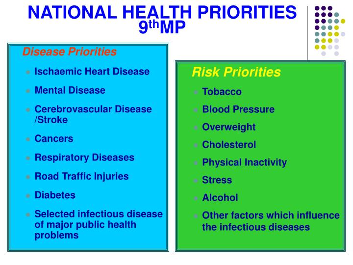 national health priorities Nhp national health policy nrh national referral hospitals oda official development aid phc primary health care has focused on the following health priorities.