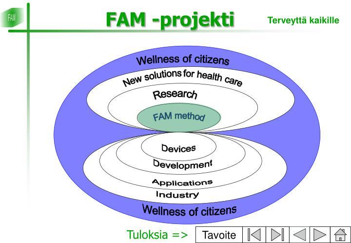 Wellness of citizens