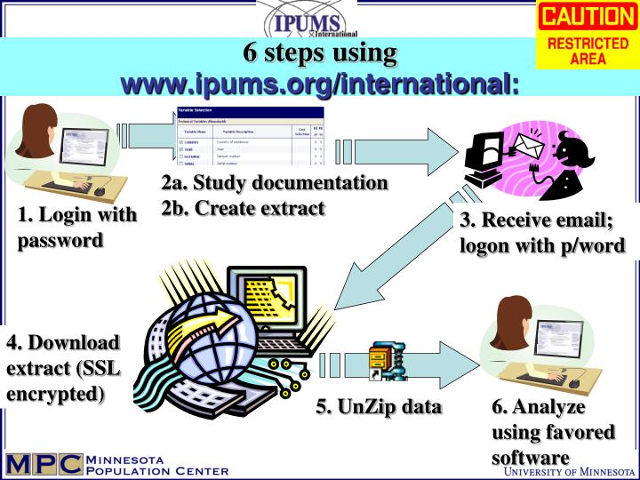 2a. Study documentation