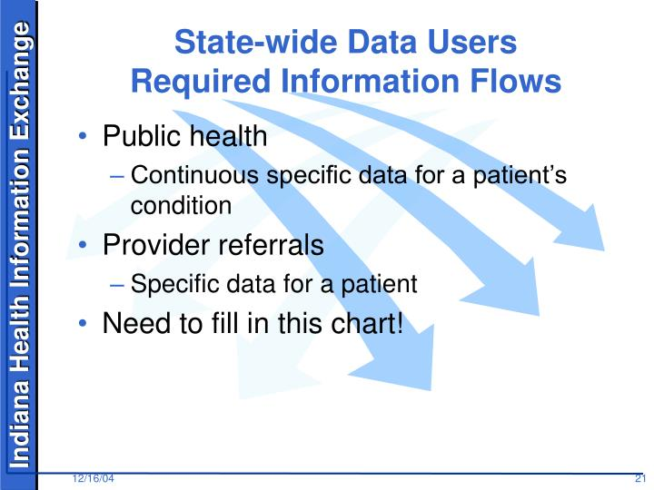 State-wide Data Users