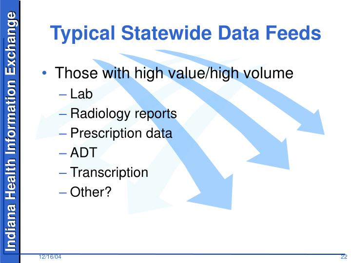 Typical Statewide Data Feeds