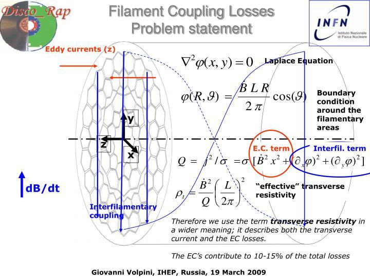 Eddy currents (z)
